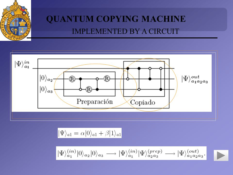 IMPLEMENTED BY A CIRCUIT QUANTUM COPYING MACHINE
