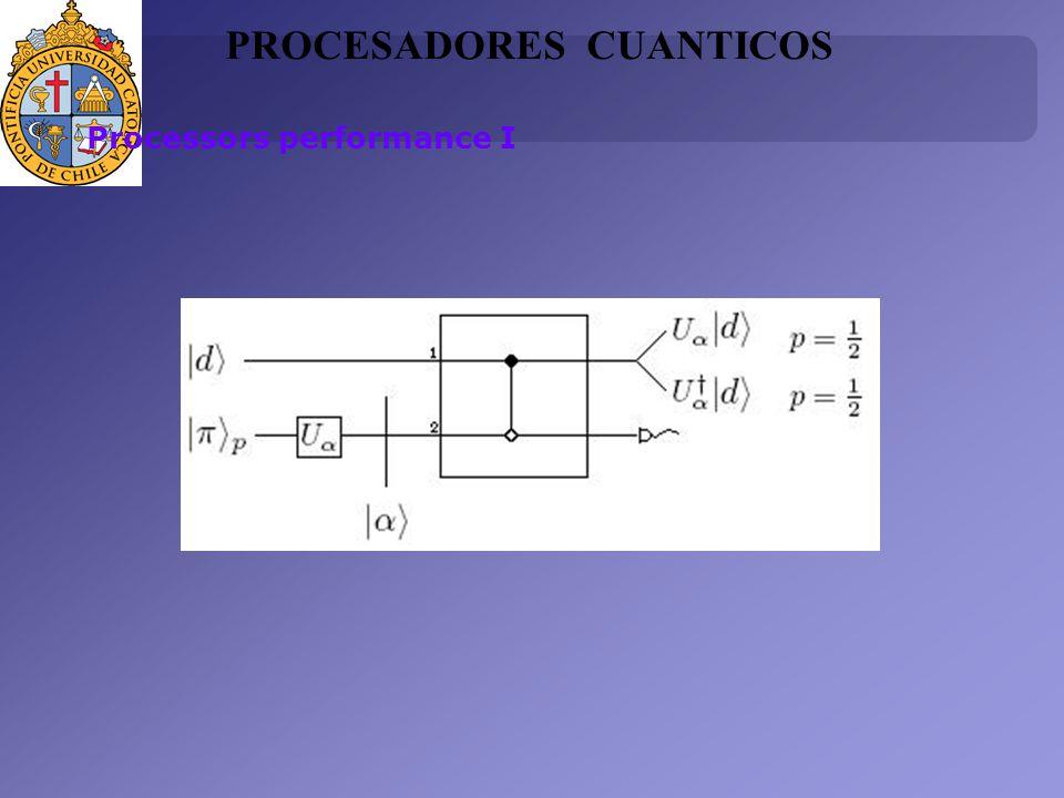PROCESADORES CUANTICOS Processors performance I