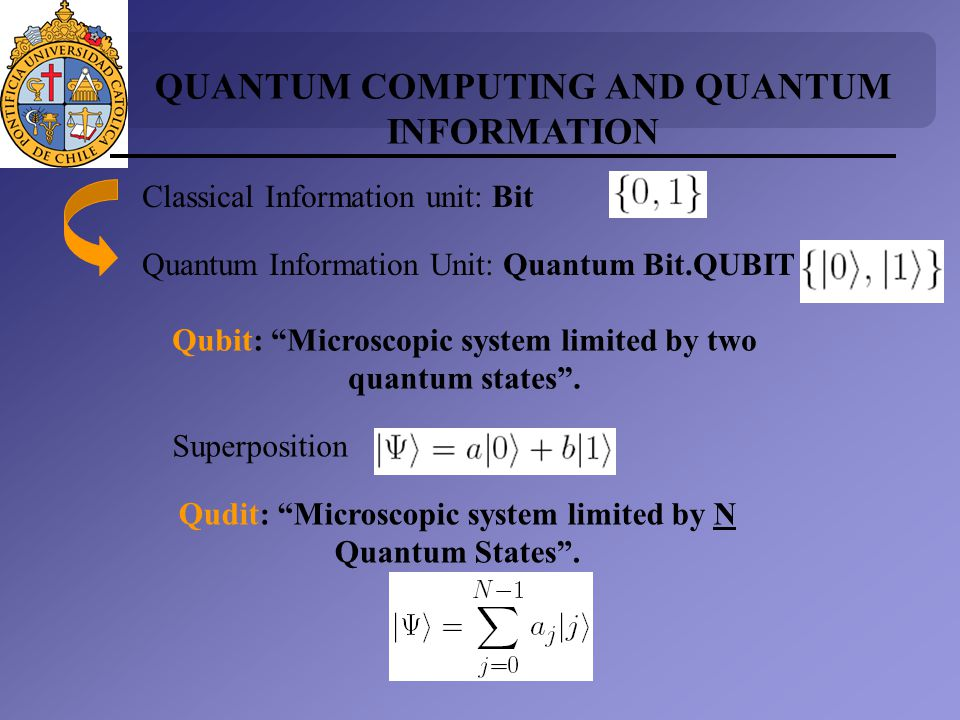 Classical Information unit: Bit Quantum Information Unit: Quantum Bit.QUBIT Qubit: Microscopic system limited by two quantum states.