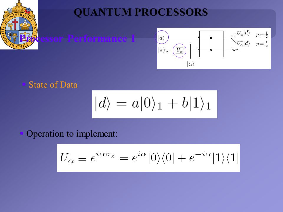 State of Data Operation to implement: QUANTUM PROCESSORS Processor Performance I