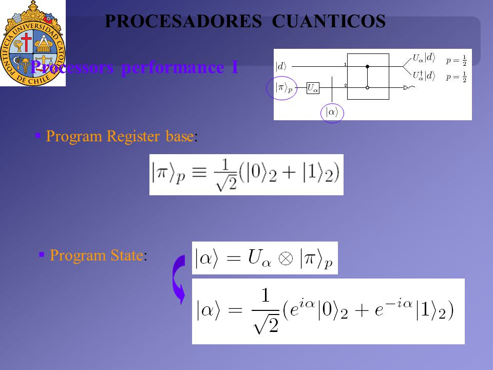 Program State: Program Register base: PROCESADORES CUANTICOS Processors performance I