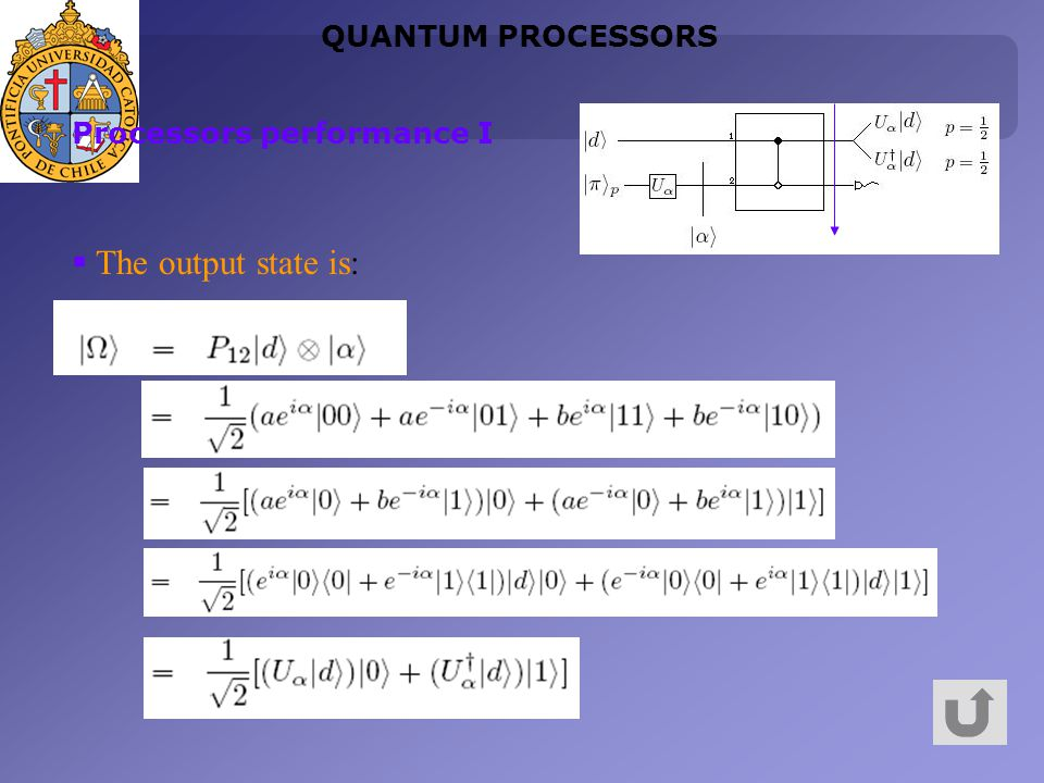 The output state is: QUANTUM PROCESSORS Processors performance I