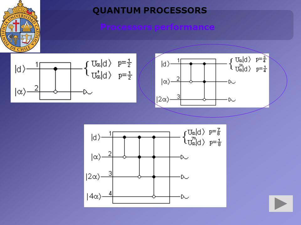 QUANTUM PROCESSORS Processors performance