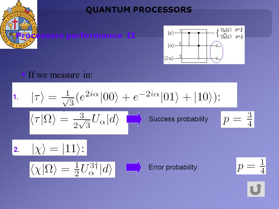 QUANTUM PROCESSORS Processors performance II If we measure in: Success probability Error probability: 1.