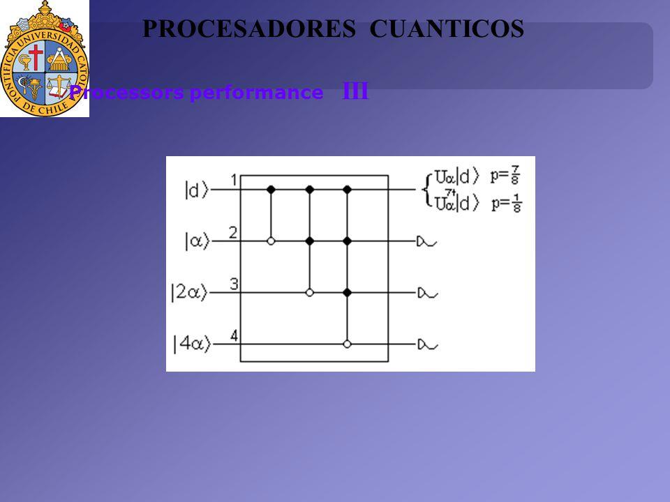 PROCESADORES CUANTICOS Processors performance III