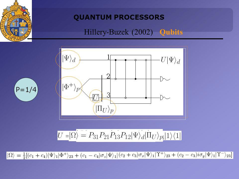 QUANTUM PROCESSORS Hillery-Buzek (2002)Qubits Base de Bell P=1/4