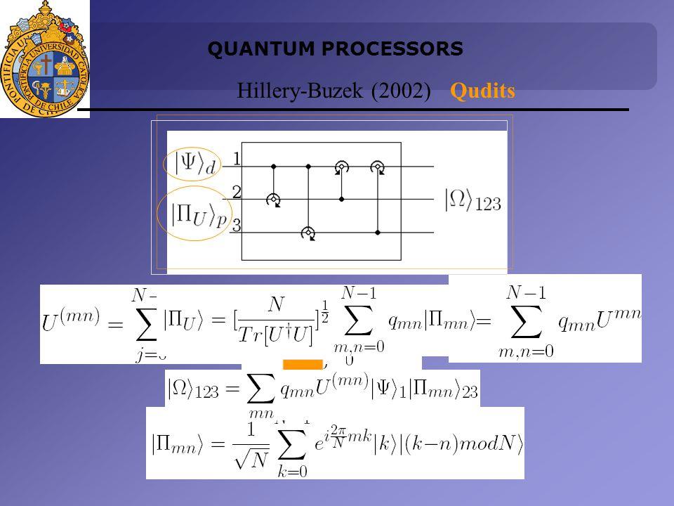 QUANTUM PROCESSORS Hillery-Buzek (2002)Qudits