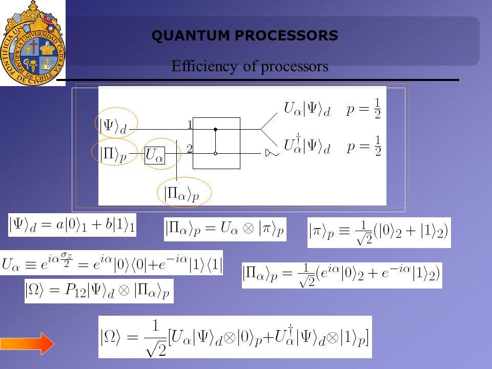 QUANTUM PROCESSORS Efficiency of processors