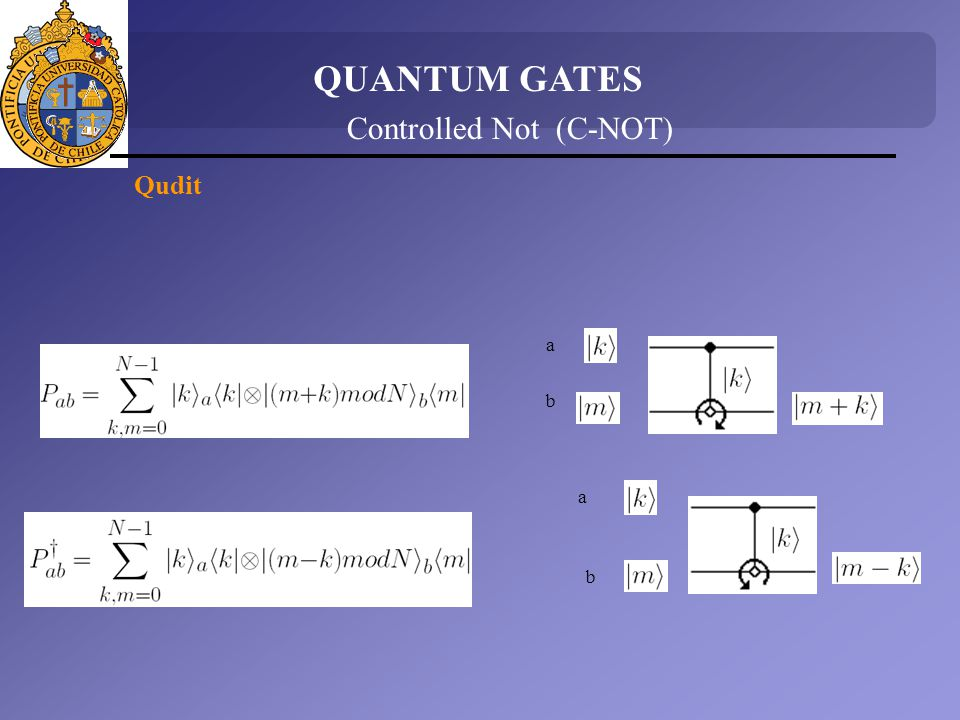 QUANTUM GATES Controlled Not (C-NOT) Qudit a a b b