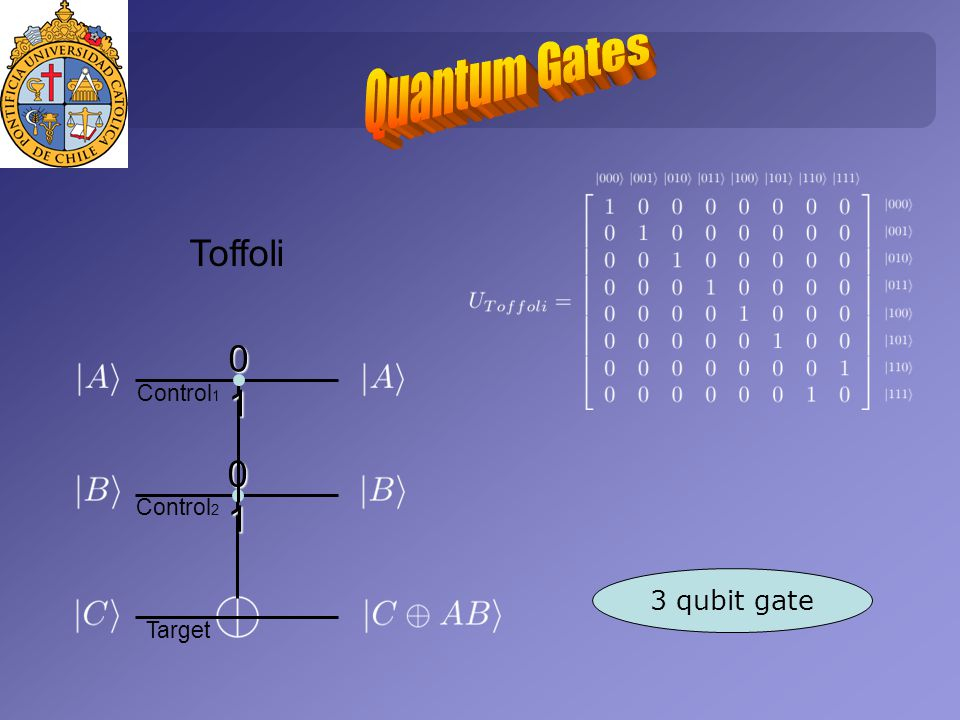 Every time one gets an error, it is possible to correct it, provided one has the l-th program state State of the Program: This state can be used to implement the Unitary U with a probability QUANTUM PROCESSORS Efficiency of the Vidal-Cirac 2002 processor