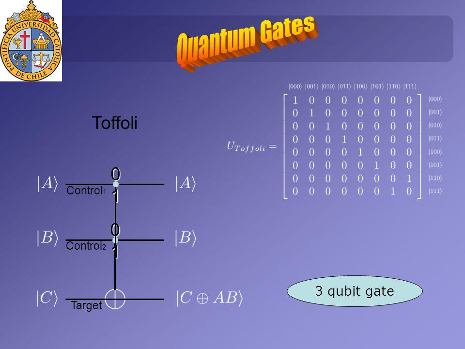 QUANTUM GATES Toffoli a b c The target Only changes if both Controls J=k=1 3 qubit gate control1 control2 target