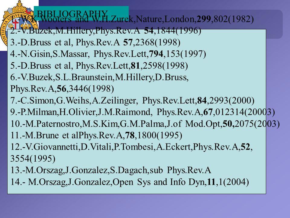 BIBLIOGRAPHY 1.-W.K.Wooters and W.H.Zurek,Nature,London,299,802(1982) 2.-V.Buzek,M.Hillery,Phys.Rev.A 54,1844(1996) 3.-D.Bruss et al, Phys.Rev.A 57,23