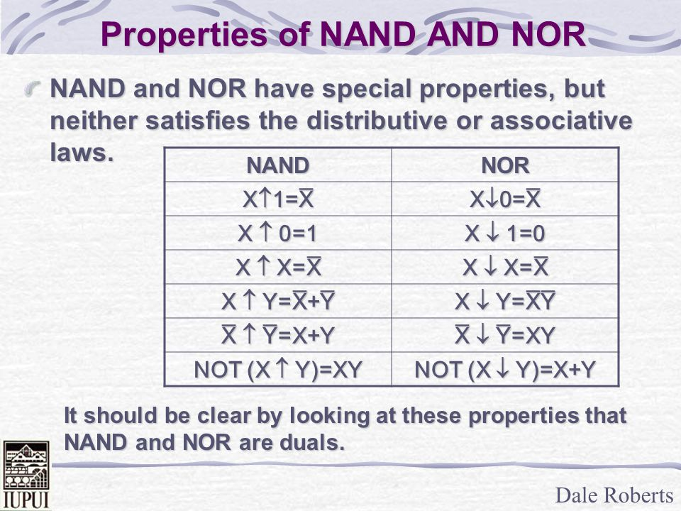 Dale Roberts Properties of NAND AND NOR NAND and NOR have special properties, but neither satisfies the distributive or associative laws.