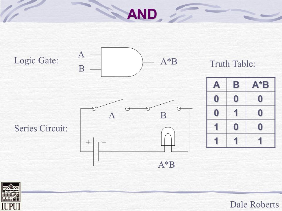Dale Roberts Example Problem A hall light is controlled by two light switches, one at each end.