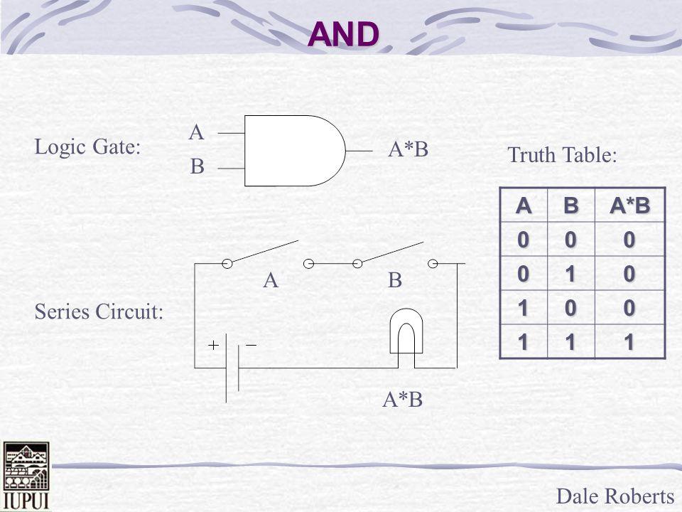 Dale Roberts A B A+B Logic Gate: Parallel Circuit: A B ABA+B 000 011 101 111 Truth Table: A+BOR