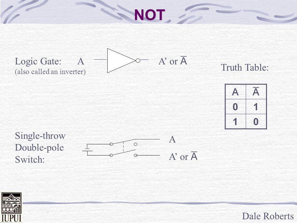 Dale Roberts NOT A A or A Logic Gate: (also called an inverter) Single-throw Double-pole Switch: A aA 01 10 Truth Table: A or A
