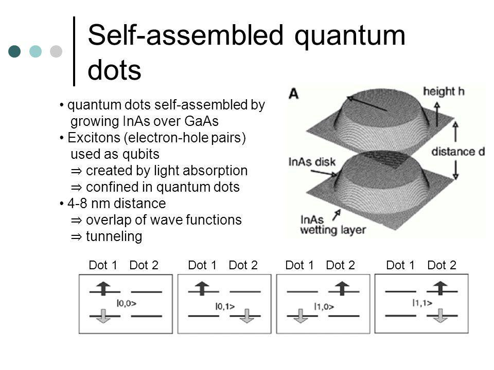Self-assembled quantum dots quantum dots self-assembled by growing InAs over GaAs Excitons (electron-hole pairs) used as qubits created by light absorption confined in quantum dots 4-8 nm distance overlap of wave functions tunneling Dot 1Dot 2Dot 1Dot 2Dot 1Dot 2Dot 1Dot 2