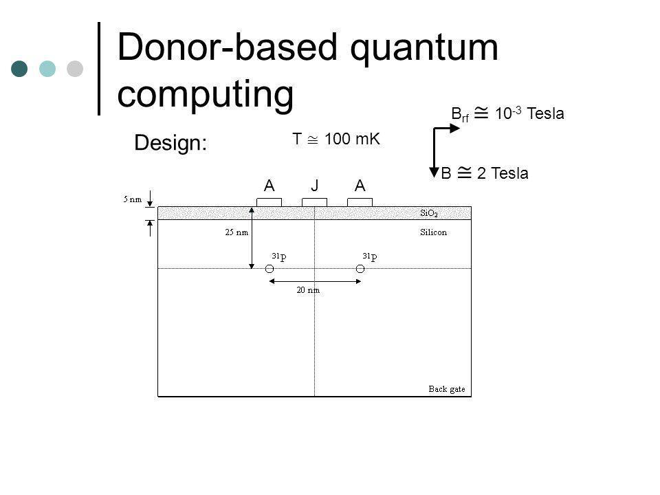 Donor-based quantum computing Design: B rf 10 -3 Tesla B 2 Tesla T 100 mK AJA