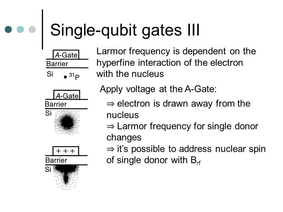 Single-qubit gates III Larmor frequency is dependent on the hyperfine interaction of the electron with the nucleus Apply voltage at the A-Gate: electron is drawn away from the nucleus Larmor frequency for single donor changes its possible to address nuclear spin of single donor with B rf