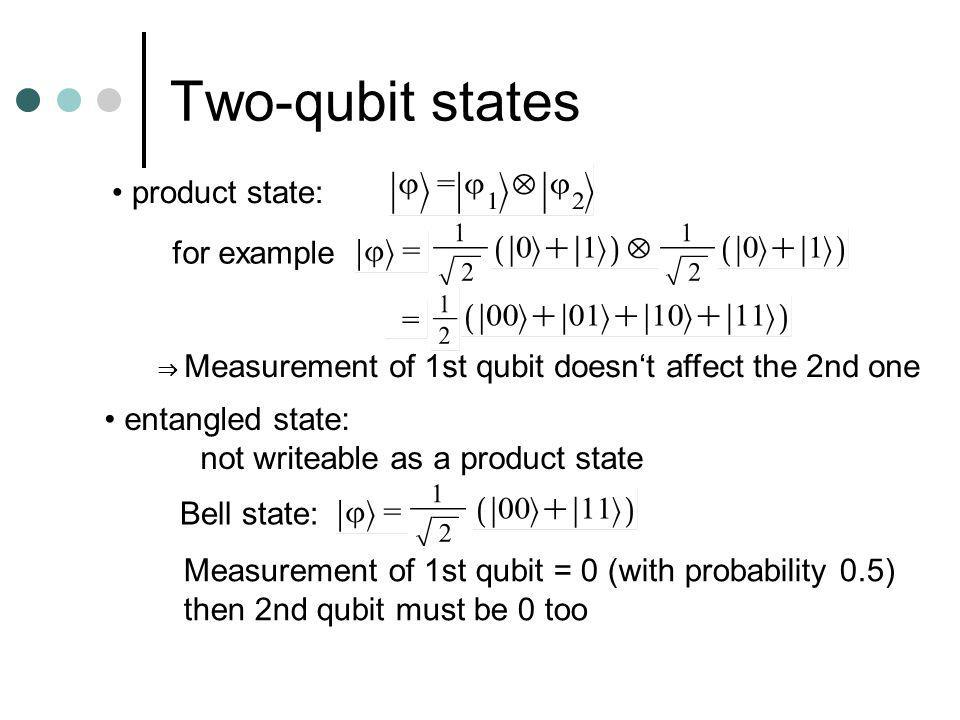 Two-qubit states product state: for example Measurement of 1st qubit doesnt affect the 2nd one entangled state: not writeable as a product state Bell state: Measurement of 1st qubit = 0 (with probability 0.5) then 2nd qubit must be 0 too
