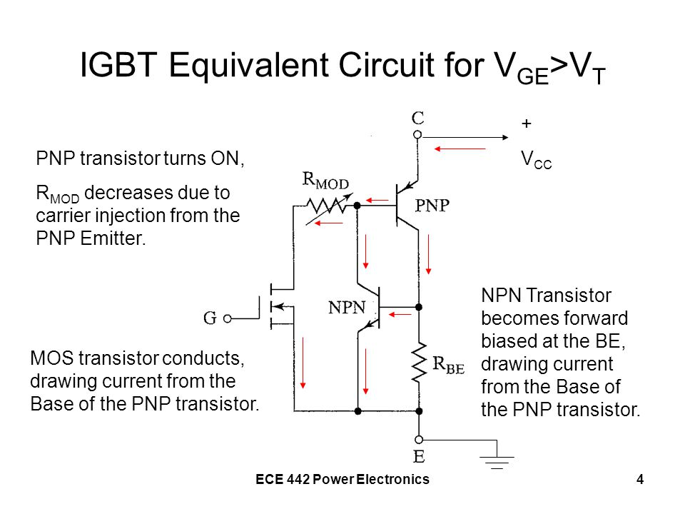 ECE 442 Power Electronics4 IGBT Equivalent Circuit for V GE >V T + V CC NPN Transistor becomes forward biased at the BE, drawing current from the Base