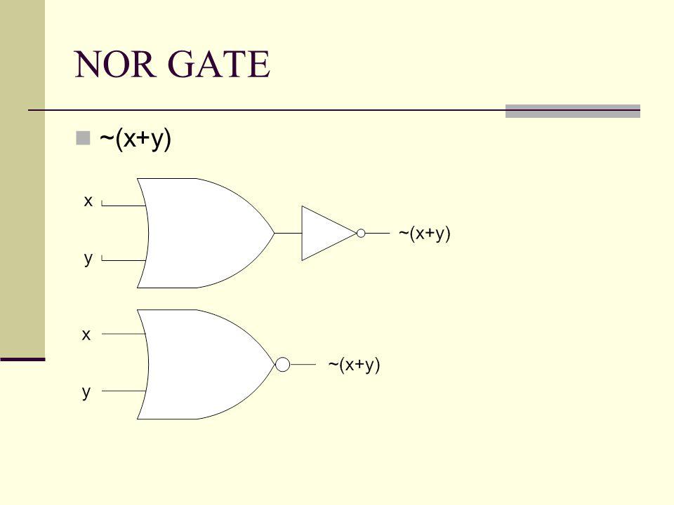 NOR GATE ~(x+y)