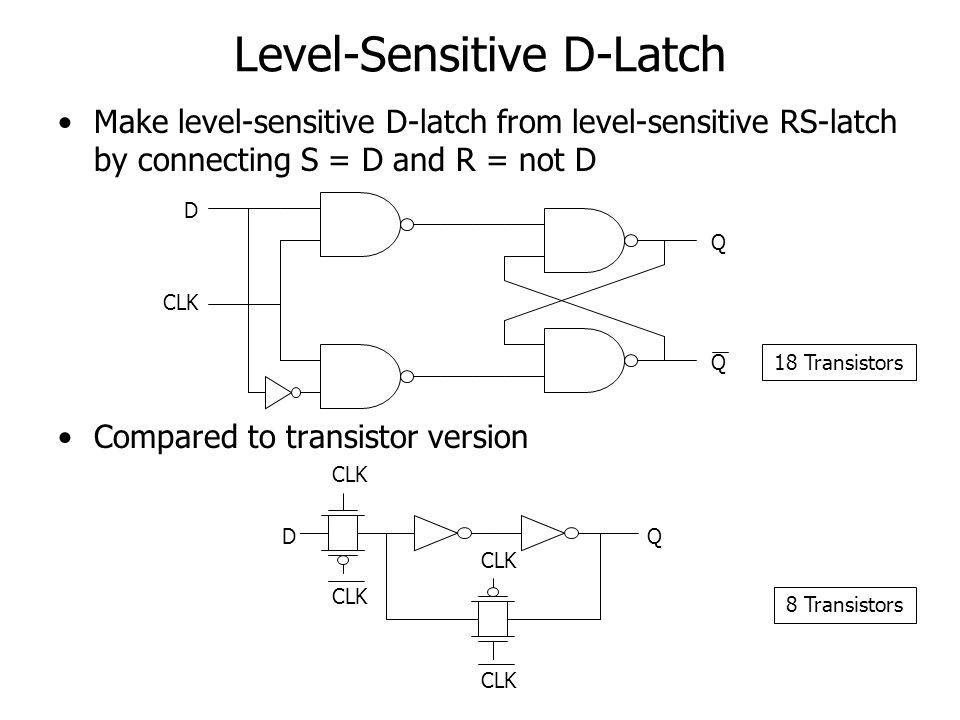 Level-Sensitive D-Latch Make level-sensitive D-latch from level-sensitive RS-latch by connecting S = D and R = not D Compared to transistor version D
