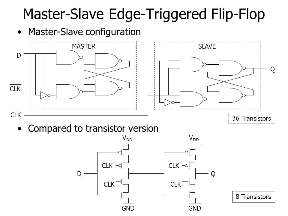 Master-Slave configuration Compared to transistor version Master-Slave Edge-Triggered Flip-Flop 8 Transistors 36 Transistors GND QD CLK V DD CLK V DD