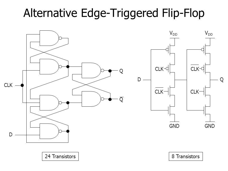Alternative Edge-Triggered Flip-Flop D Q Q CLK QD V DD GND CLK V DD GND 8 Transistors24 Transistors
