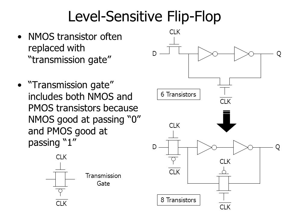 Level-Sensitive Flip-Flop NMOS transistor often replaced with transmission gate Transmission gate includes both NMOS and PMOS transistors because NMOS good at passing 0 and PMOS good at passing 1 CLK DQ DQ Transmission Gate CLK 6 Transistors 8 Transistors