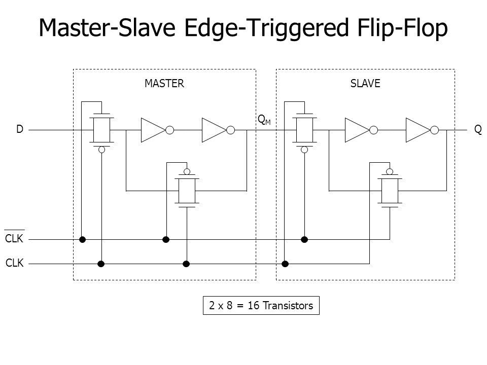 Master-Slave Edge-Triggered Flip-Flop QD CLK SLAVEMASTER CLK 2 x 8 = 16 Transistors QMQM
