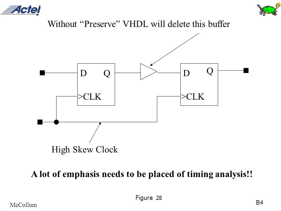 B4 McCollum Figure 28 D >CLK QD Q High Skew Clock Without Preserve VHDL will delete this buffer A lot of emphasis needs to be placed of timing analysi