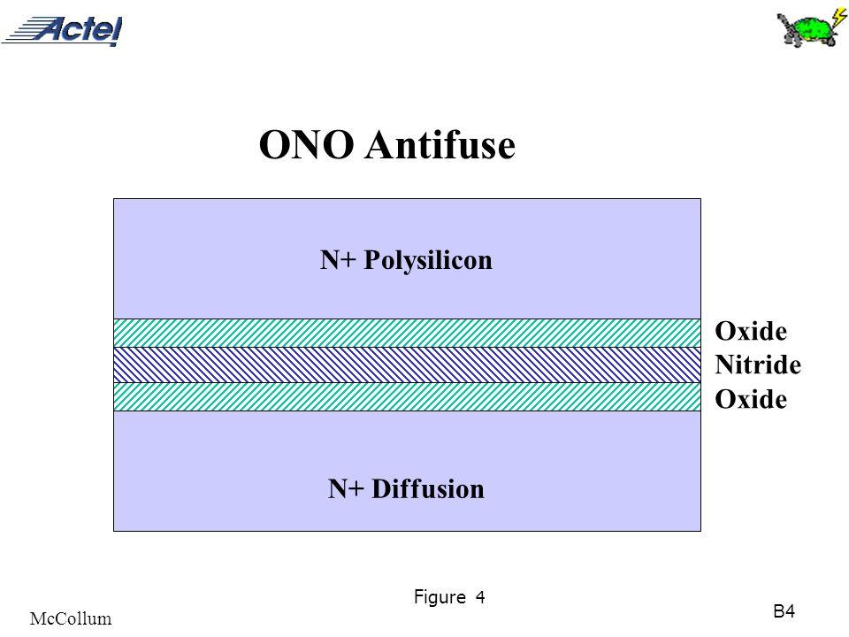 B4 McCollum Figure 4 N+ Polysilicon N+ Diffusion Oxide Nitride Oxide ONO Antifuse