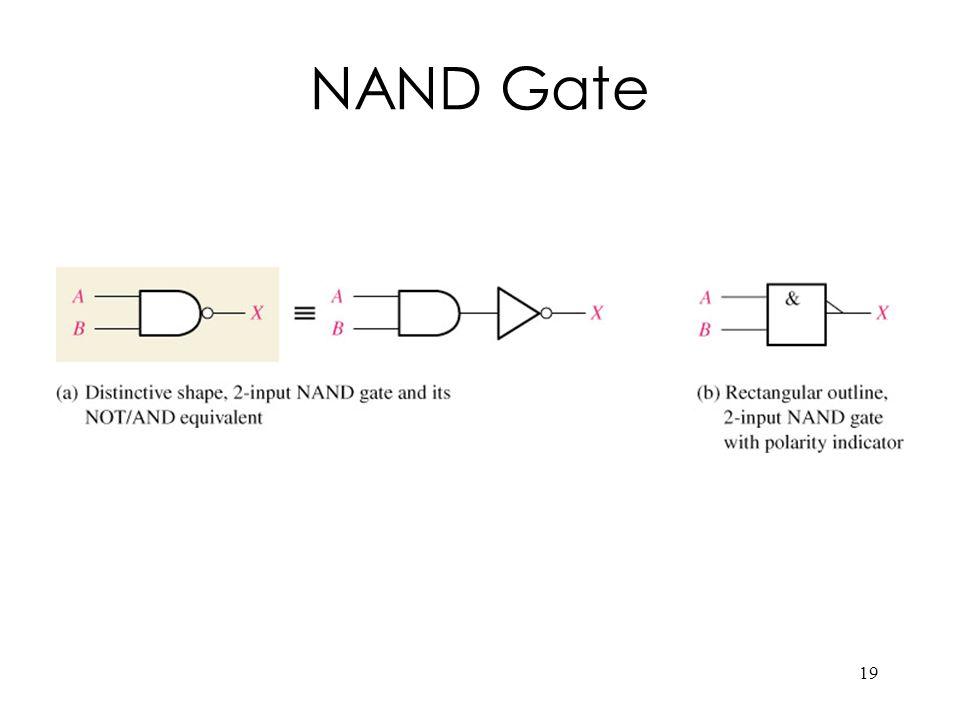 19 NAND Gate