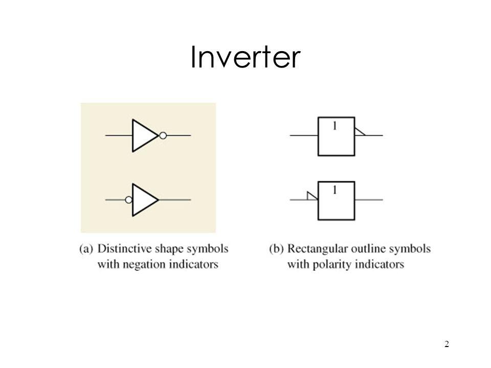 2 Inverter