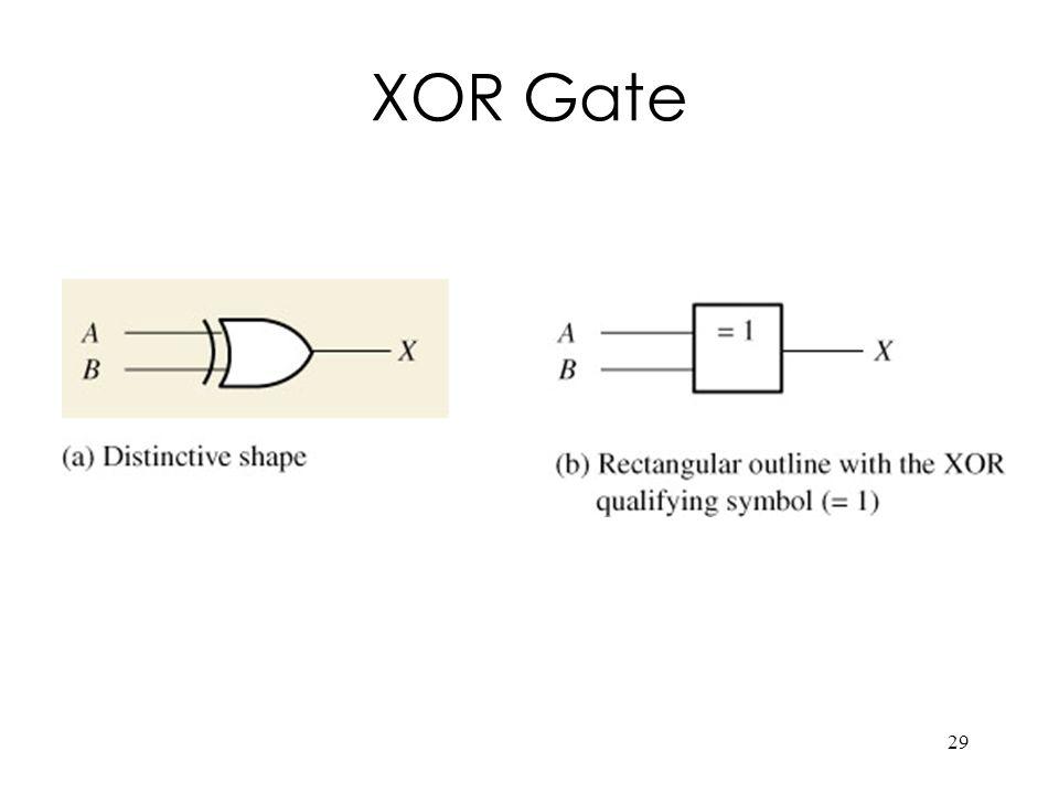 29 XOR Gate
