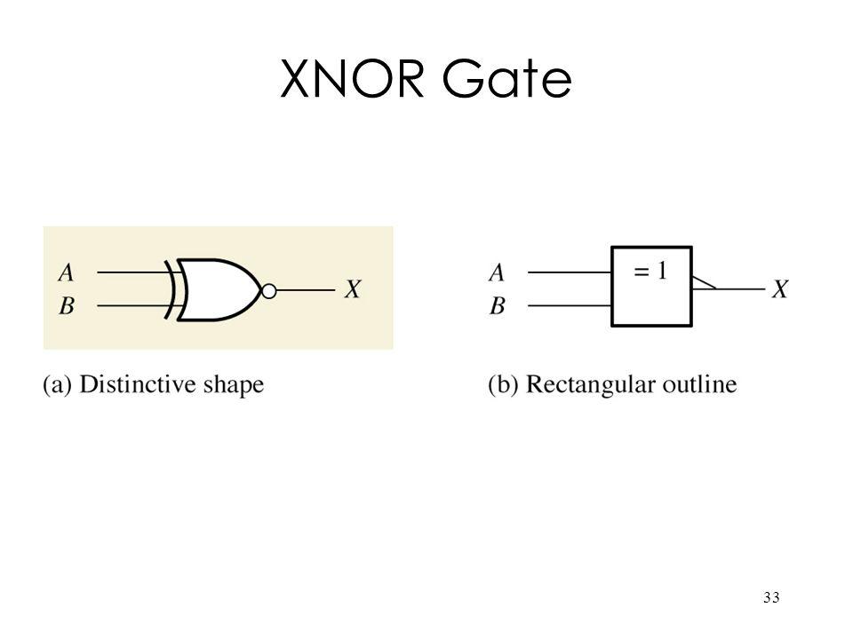 33 XNOR Gate