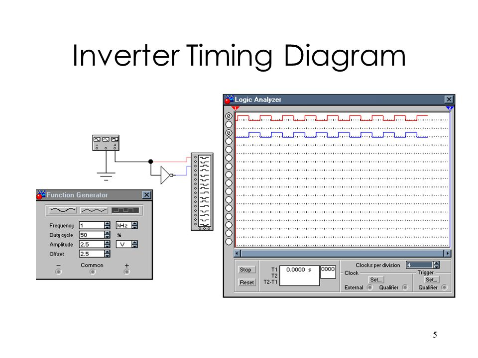 5 Inverter Timing Diagram