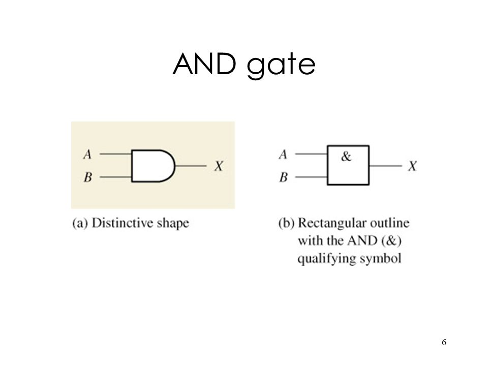 6 AND gate