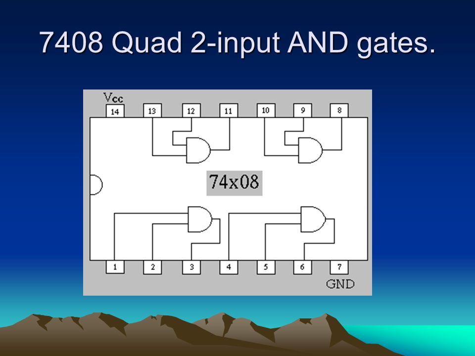 7408 Quad 2-input AND gates.