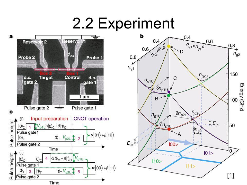 2.2 Experiment [1]