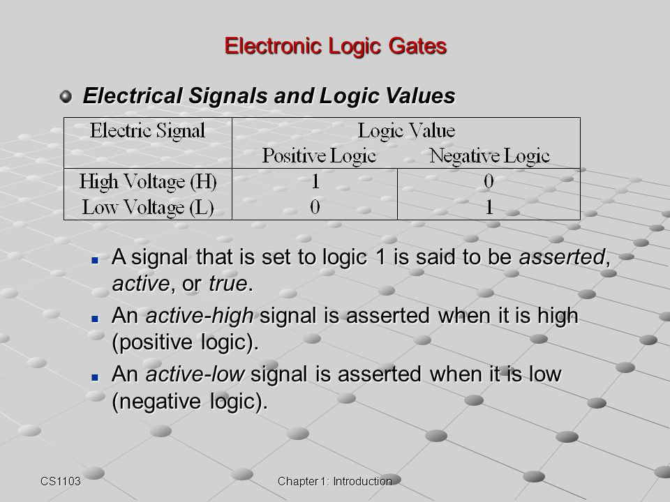CS1103Chapter 1: Introduction Electronic Logic Gates Electrical Signals and Logic Values A signal that is set to logic 1 is said to be asserted, activ
