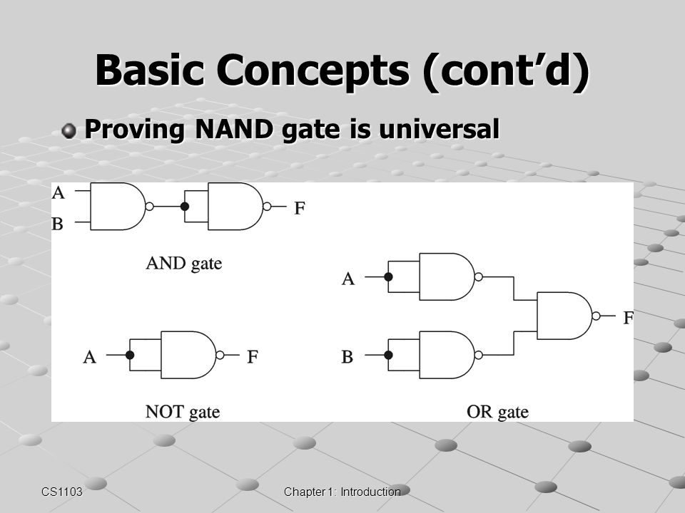 CS1103Chapter 1: Introduction Basic Concepts (contd) Proving NAND gate is universal