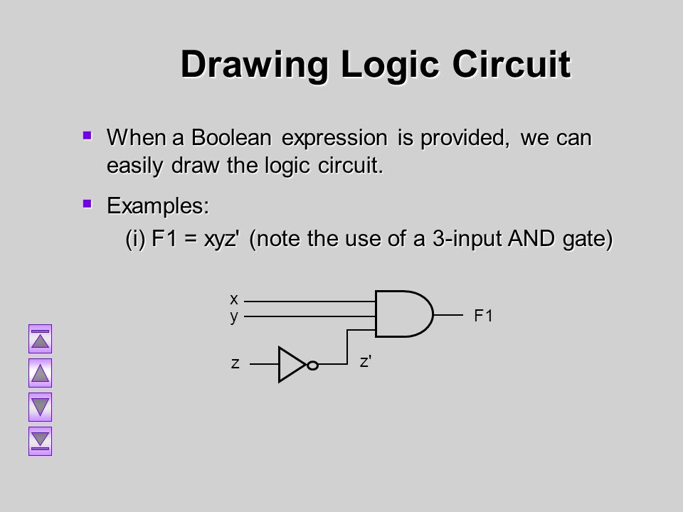 Drawing Logic Circuit When a Boolean expression is provided, we can easily draw the logic circuit. When a Boolean expression is provided, we can easil
