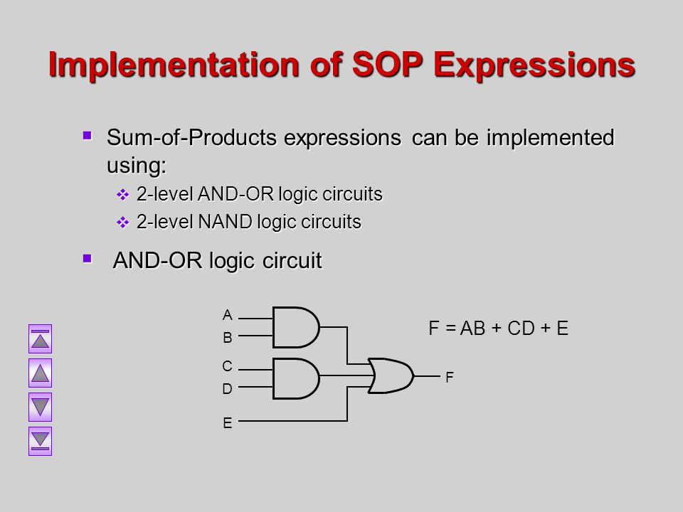 Implementation of SOP Expressions Sum-of-Products expressions can be implemented using: Sum-of-Products expressions can be implemented using: 2-level