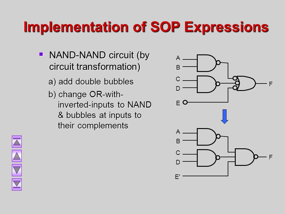 Implementation of SOP Expressions NAND-NAND circuit (by circuit transformation) NAND-NAND circuit (by circuit transformation) a) add double bubbles a)
