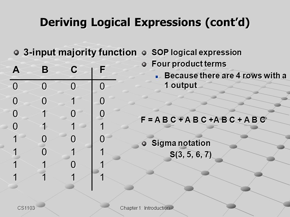 CS1103Chapter 1: Introduction Deriving Logical Expressions (contd) 3-input majority function ABCF 0000 0010 0100 0111 1000 1011 1101 1111 SOP logical