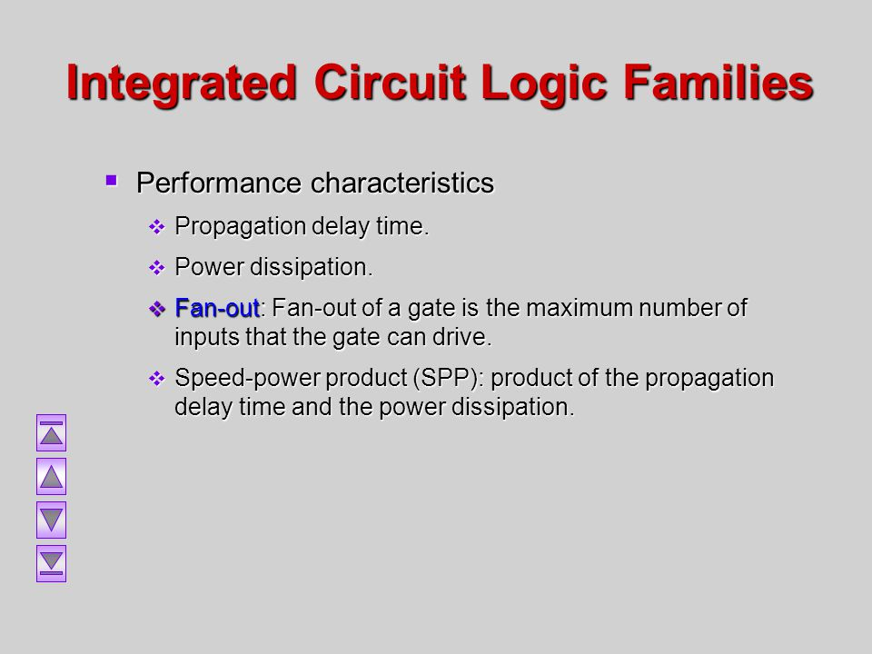 Integrated Circuit Logic Families Performance characteristics Performance characteristics Propagation delay time. Propagation delay time. Power dissip