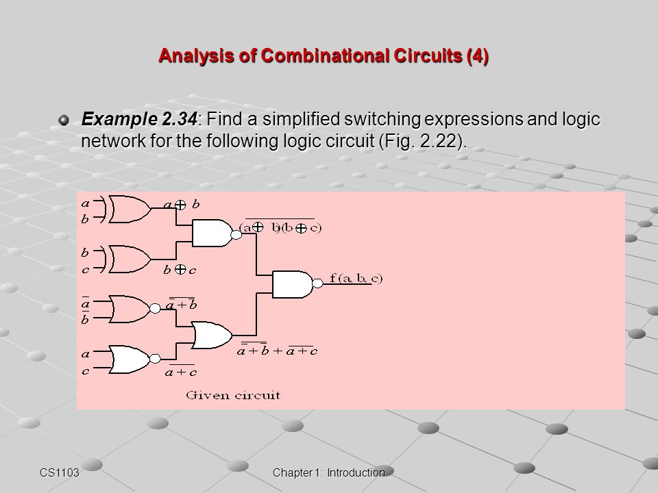 CS1103Chapter 1: Introduction Analysis of Combinational Circuits (4) Example 2.34: Find a simplified switching expressions and logic network for the f