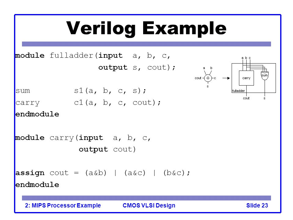CMOS VLSI Design2: MIPS Processor ExampleSlide 23 Verilog Example module fulladder(input a, b, c, output s, cout); sums1(a, b, c, s); carryc1(a, b, c, cout); endmodule module carry(input a, b, c, output cout) assign cout = (a&b) | (a&c) | (b&c); endmodule